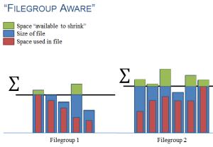 FilegroupAware